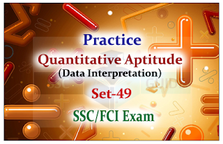 Practice Aptitude Questions (Data Interpretations)
