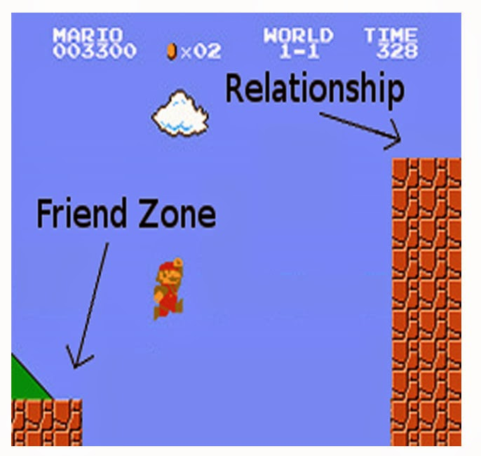 Funny Friend Zone Memes : City of the meme top friend zone memes
