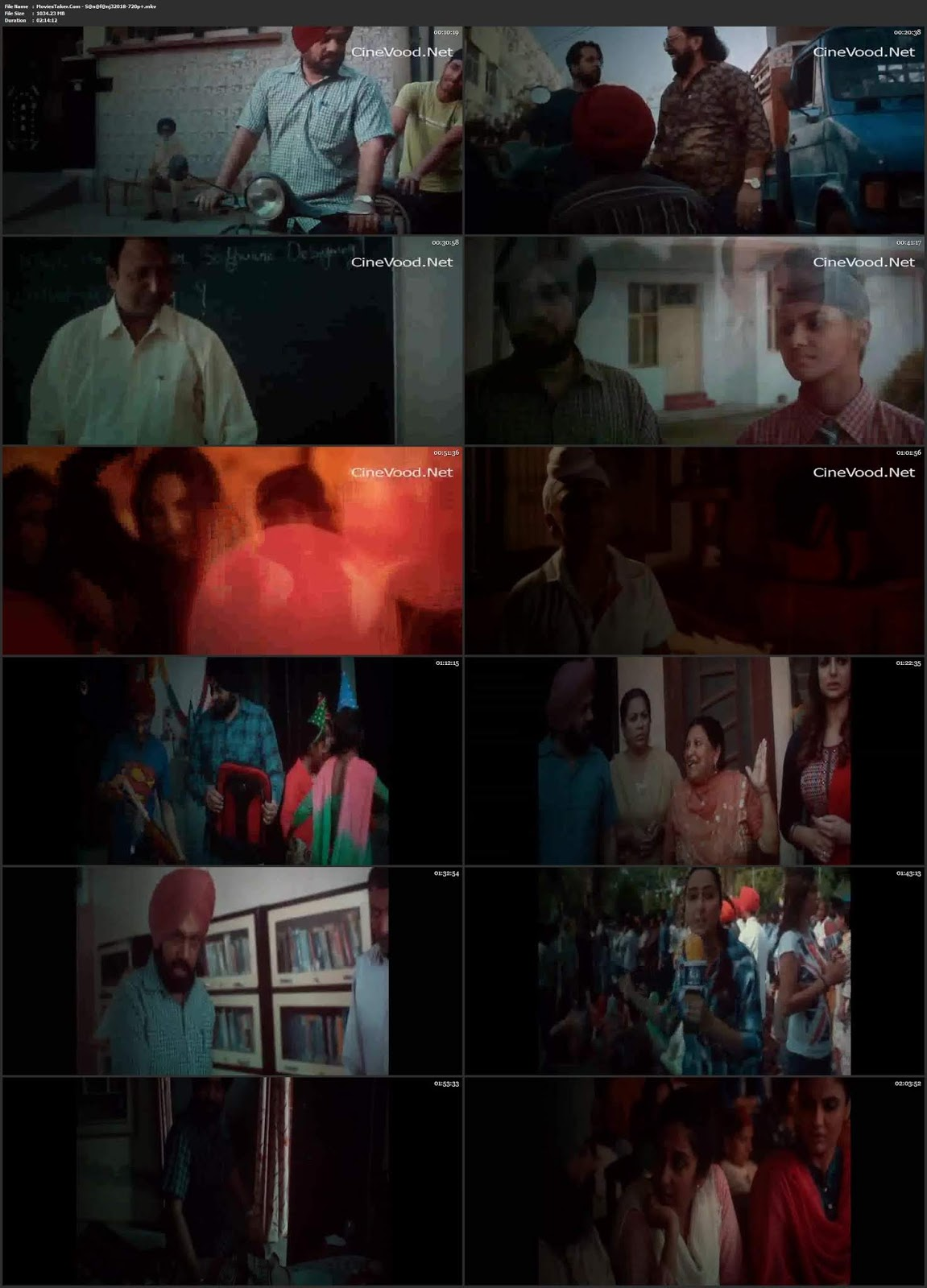 Son of Manjeet Singh 2018 Punjabi pDVDRip 720p