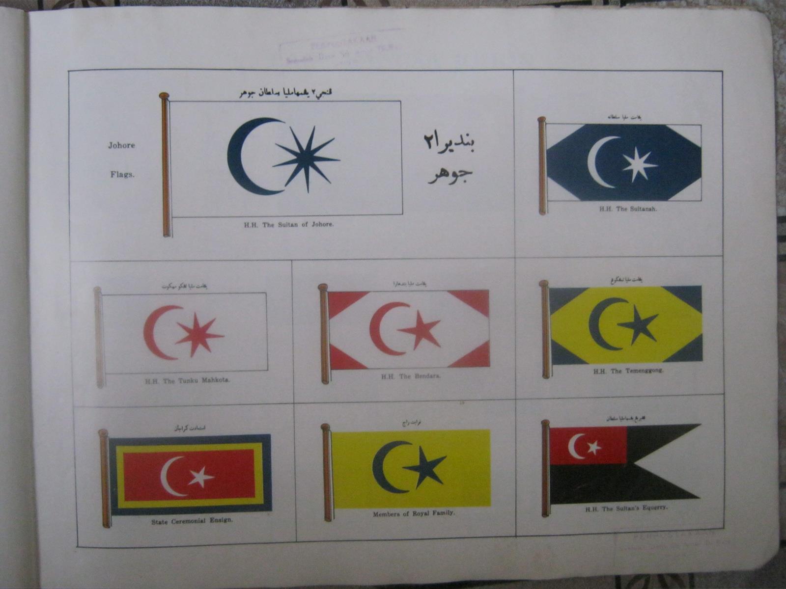 Bendera forex