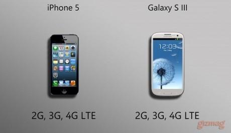Perbandingan iPhone 5 VS Samsung Galaxy S III