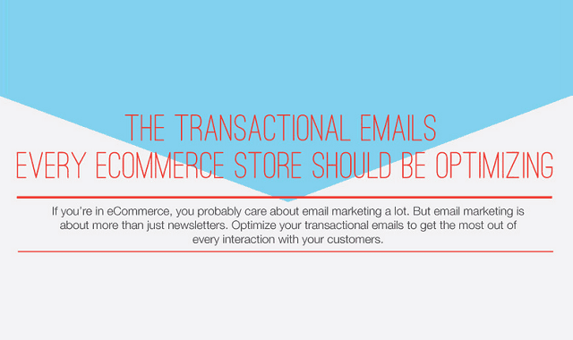 Image: The Transactional Email Every Ecommerce Store Should Be Optimizing
