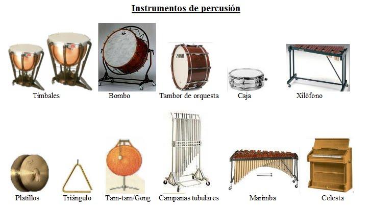 Bandas Municipales de Música: Colocación de los Instrumentos en la ...