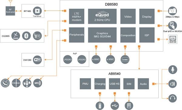kelebihan prosesor NovaThor L8580 terbaru, mobile cpu tercepat saat ini
