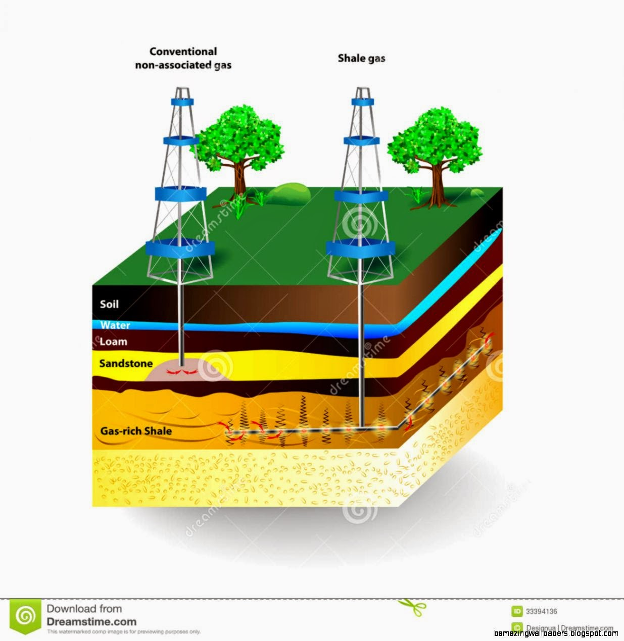 Shale Gas Vector Diagram Royalty Free Stock Image   Image 33394136