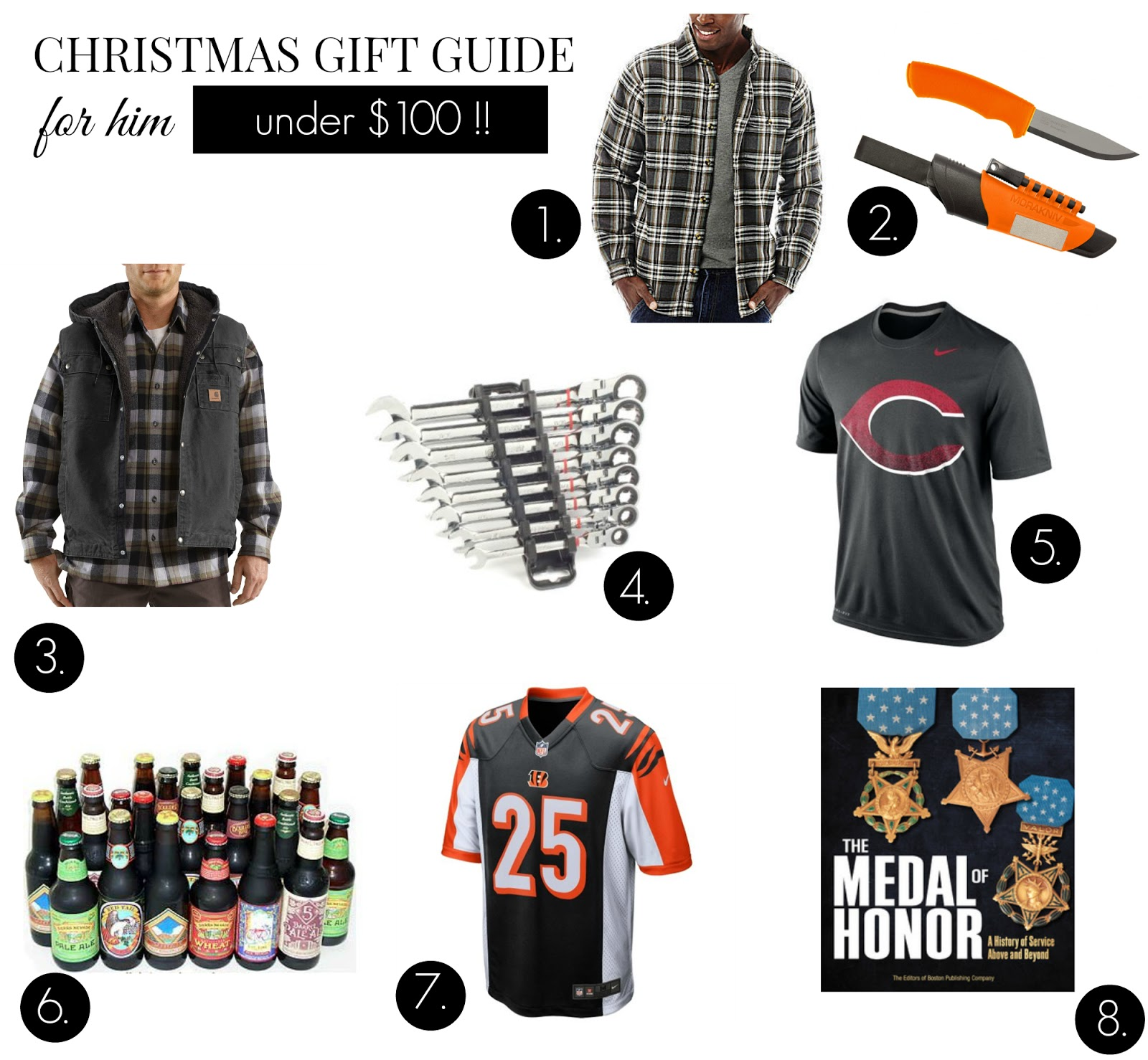 men's christmas gift ideas