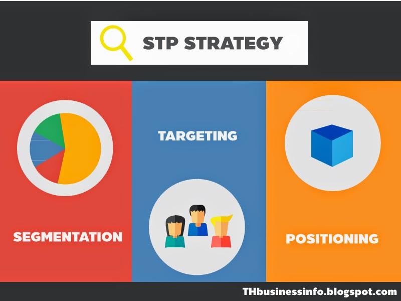 stp strategies of iphone