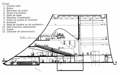 Daseyn Oscar Niemeyer Le Volcan