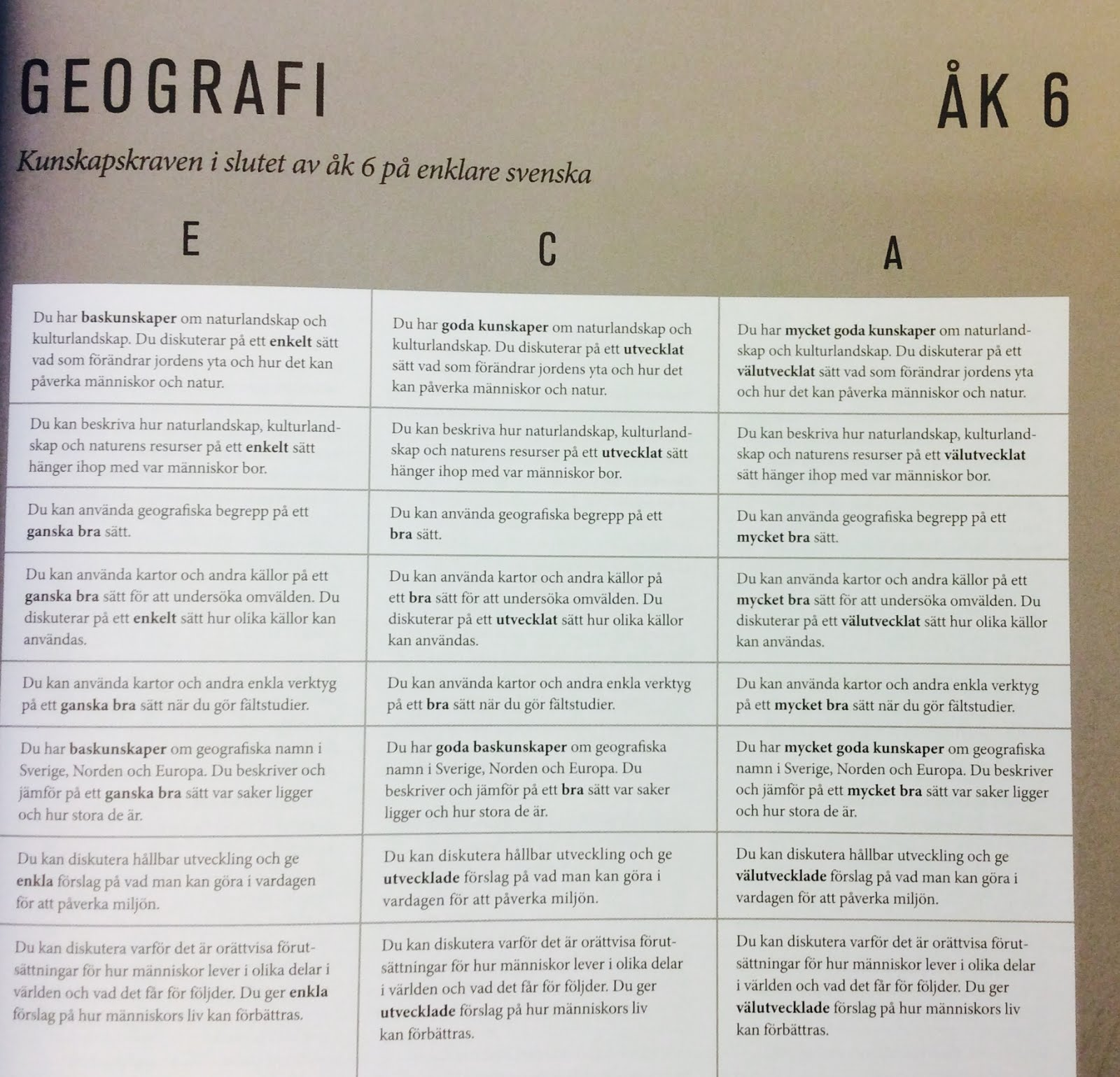 SO - geografi