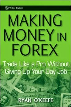 How i make money with forex