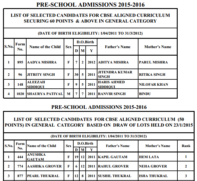 The Banyan Tree School Selected Students In Draw Of Lots Result For Nursery Admission 2015-16