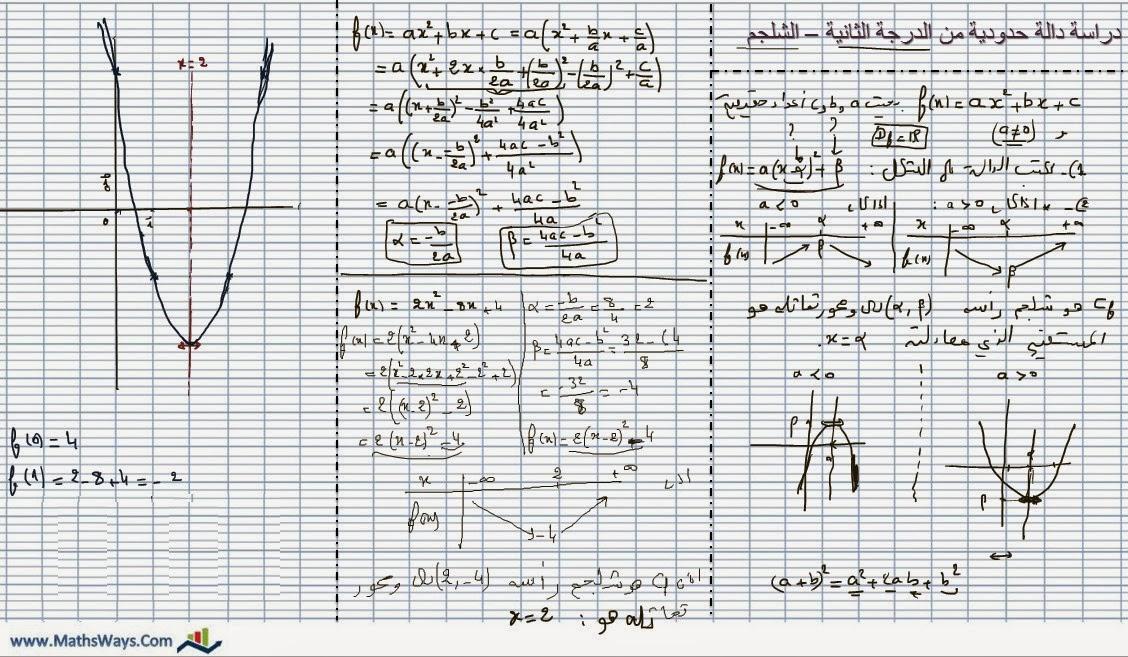 دراسة دالة حدودية من الدرجة الثانية وطريقة رسم الهذلول parabole