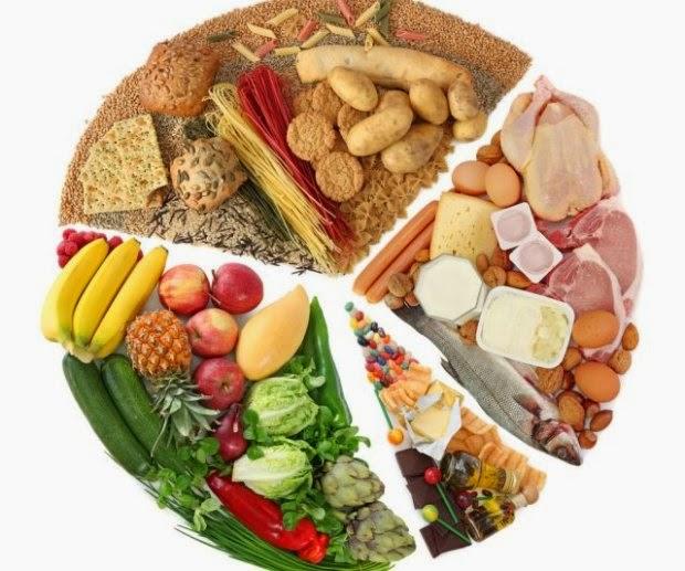 dieta na masę, dieta redukcyjna