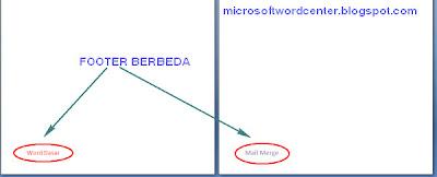 membuat footer yang berbeda di microsoft word