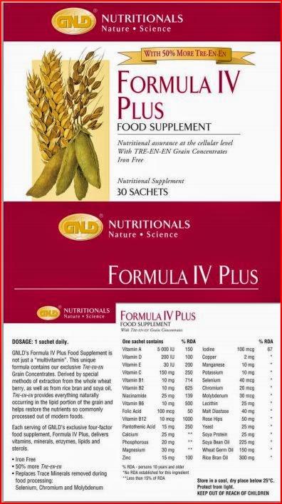 Paleo diet plan and food list