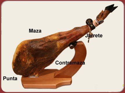 Conseils pour bien couper un jambon - Comment couper un jambon iberique ...
