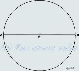 Traçar um diâmetro da circunferência