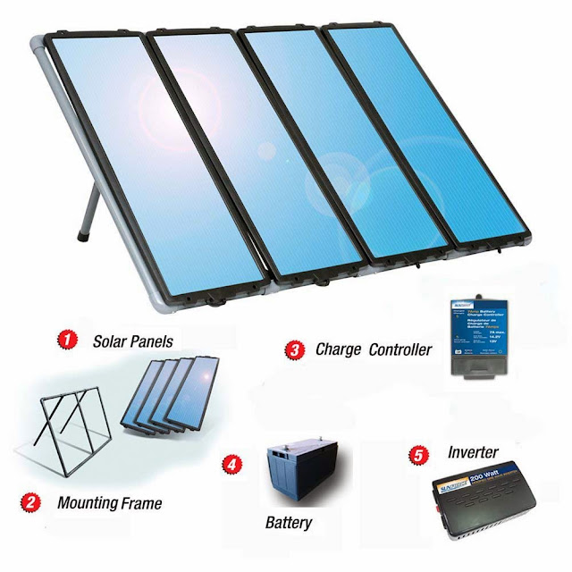 Photovoltaic syestems components: panels, battery, inverter, charg