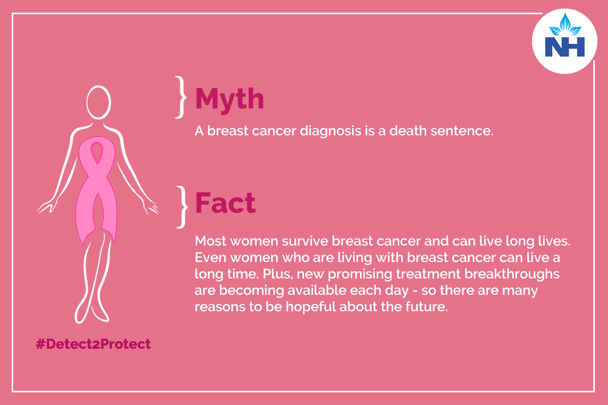Breast cancer diagnosis is a death sentence