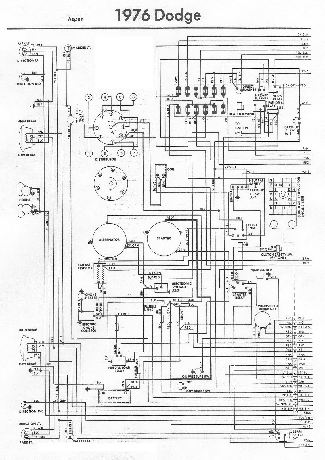 Wiring Diagram Electrical System Circuit 1976 Dodge Aspen | User Guide