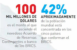 Importancias-de-los-brics