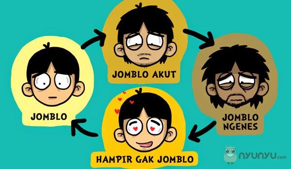 Kata Ngaco Garuda vs Jomblo dan Beha vs Jomblo