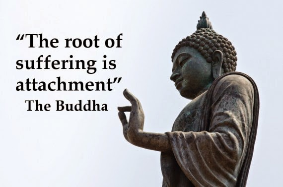 Root Suffering Attachment Buddha