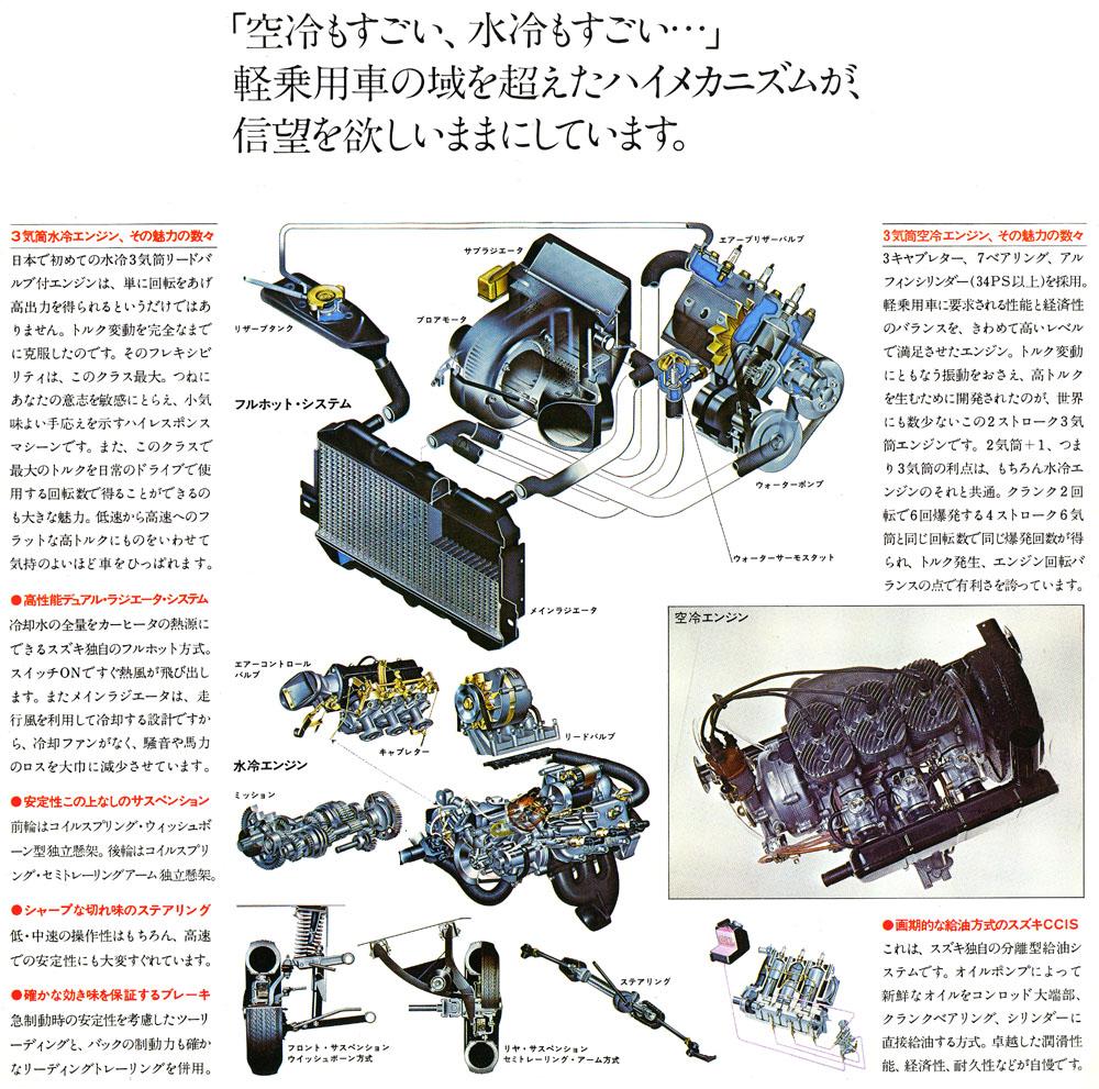 suzuki fronte coupe, lc10w, silnik 3-cylindrowy, sportowe małe samochody, 100 km na litr, JDM