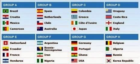 Jadwal Penyisihan Piala Dunia 2014 Brazil