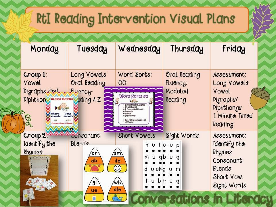 RTI Reading Interventions plans and resources