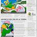 Nuevo Diario | ¡Búsqueda de Huevos de pascua!