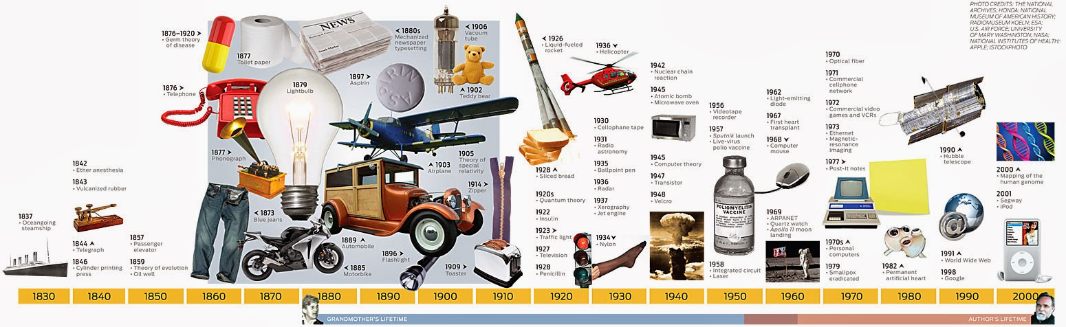 Nice Car Timeline History Collection Classic Cars Ideas