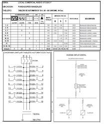 cuadros de carga y diagrama unifilares
