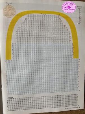 Tapete Infantil de crochê em barbante em formato de carro com gráfico