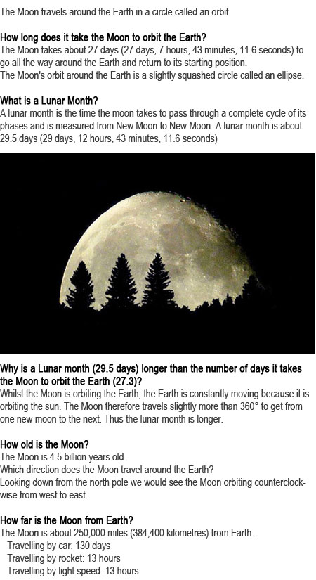 Facts about the moon for kids