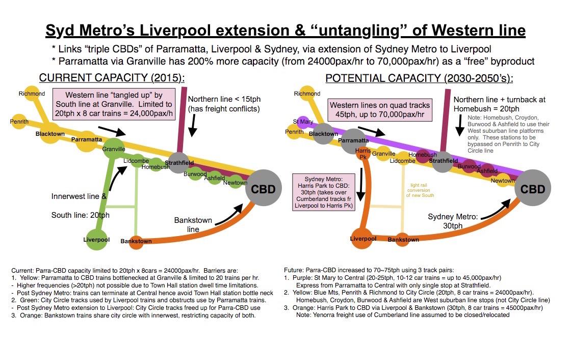 sydney metro plan 2036600025 - photo#35
