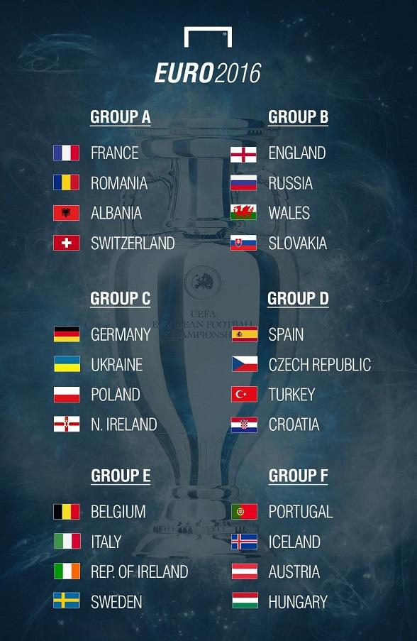 hasil undian grup EURO 2016