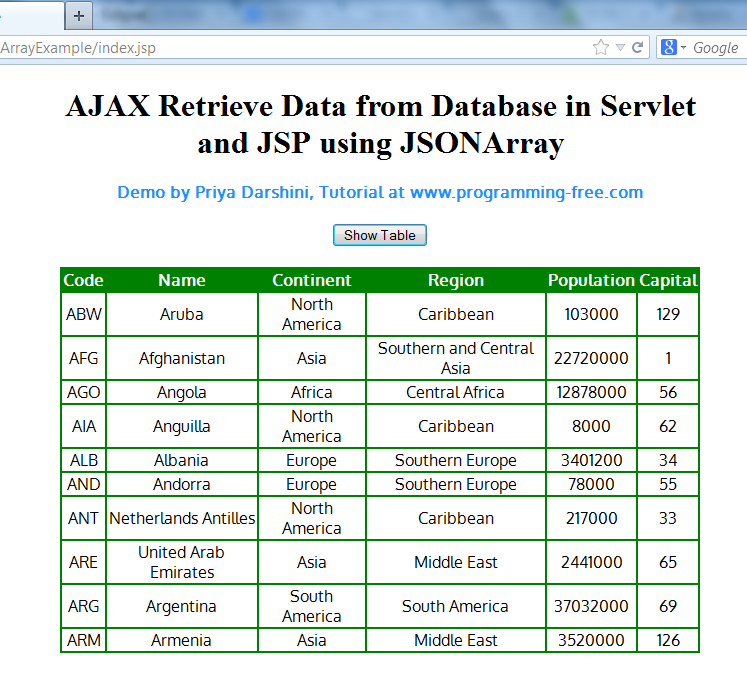 Ajax Fetch Data From Database In Jsp And Servlet With Jsonarray