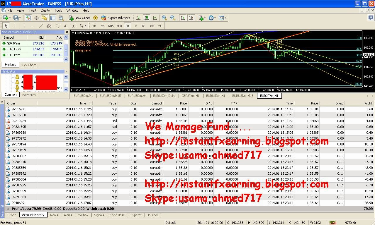 Forex trading make money