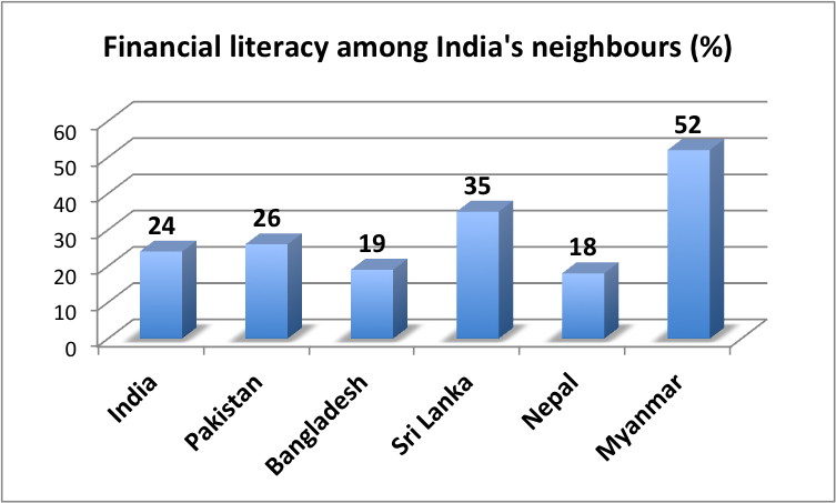 literacy survey of bangladesh 2010 essay Assignment point - solution for best assignment paper  sample format for research papers  brand survey of multinational banks in bangladesh the need of banks.