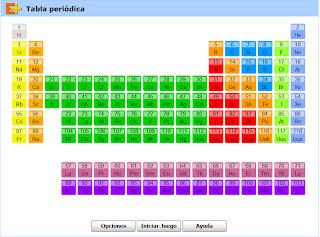 Qumica educacin secundaria diciembre 2011 tabla peridica httpeducaplusswftpelementospswf urtaz Gallery