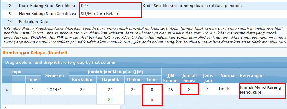 Jumlah siswa kurang  Dari 10 JJM Tidak Di Akui Pada Lembar Cek Data Guru/Lembar Info PTK