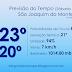 CLIMA: Previsão do Tempo para São Joaquim do Monte.