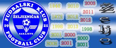 Zaglavlje za stranicu FK Željezničar