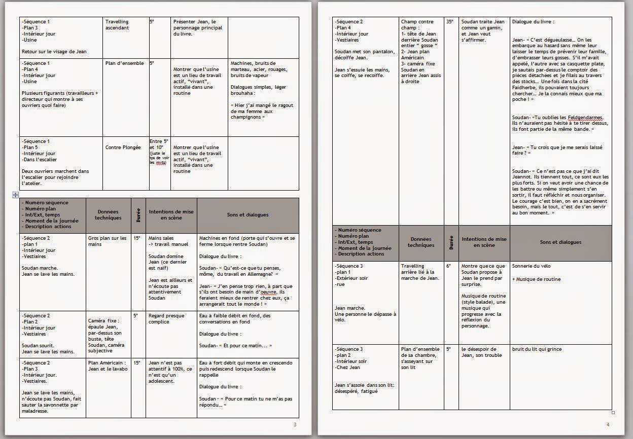 modele de projet agricole pdf