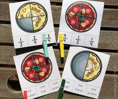 http://3.bp.blogspot.com/-cXaH0hyWzZw/VnH1YQZ_W6I/AAAAAAAAAek/706oAG6Z14U/s400/pizza-fractions.jpg