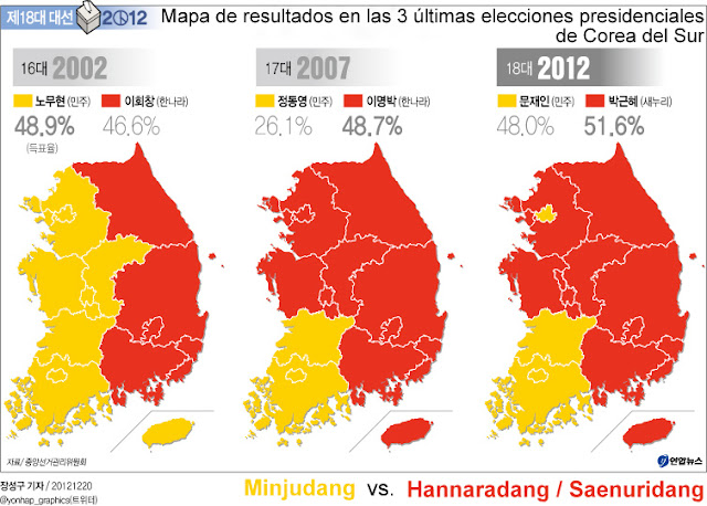 Mapa de resultados de las tres últimas elecciones presidenciales de Corea del Sur