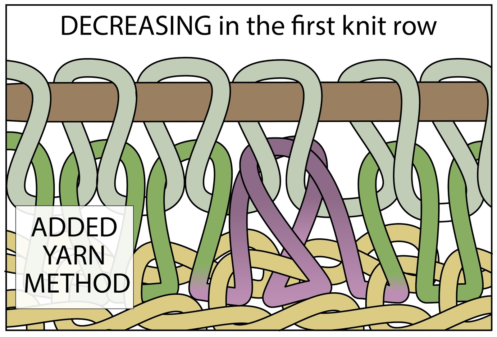 Knitting Decrease Stitches Evenly : Picking up stitches along a selvedge TECHknitting  Bloglovin