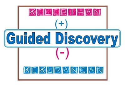 Kelebihan dan Kekurangan Metode Penemuan Terbimbing (Guided Discovery)