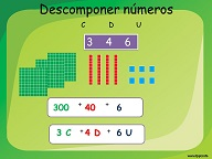 Descomponer números